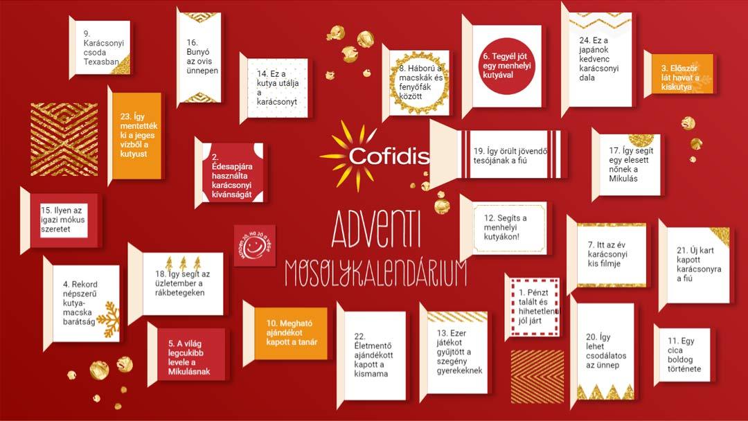 Cofidis Adventi Mosolykalendárium – pénzügyek pozitívan