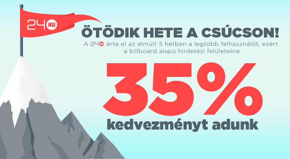 Ötödik hete a csúcson a 24.hu – 35% hirdetési kedvezménnyel ünneplünk